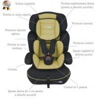 Scaun auto copii Freemove Beige grupa 9-36 kg Babygo